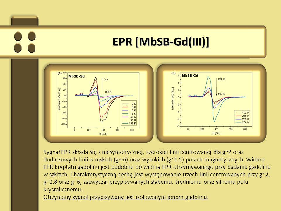 EPR [MbSB-Gd(III)]